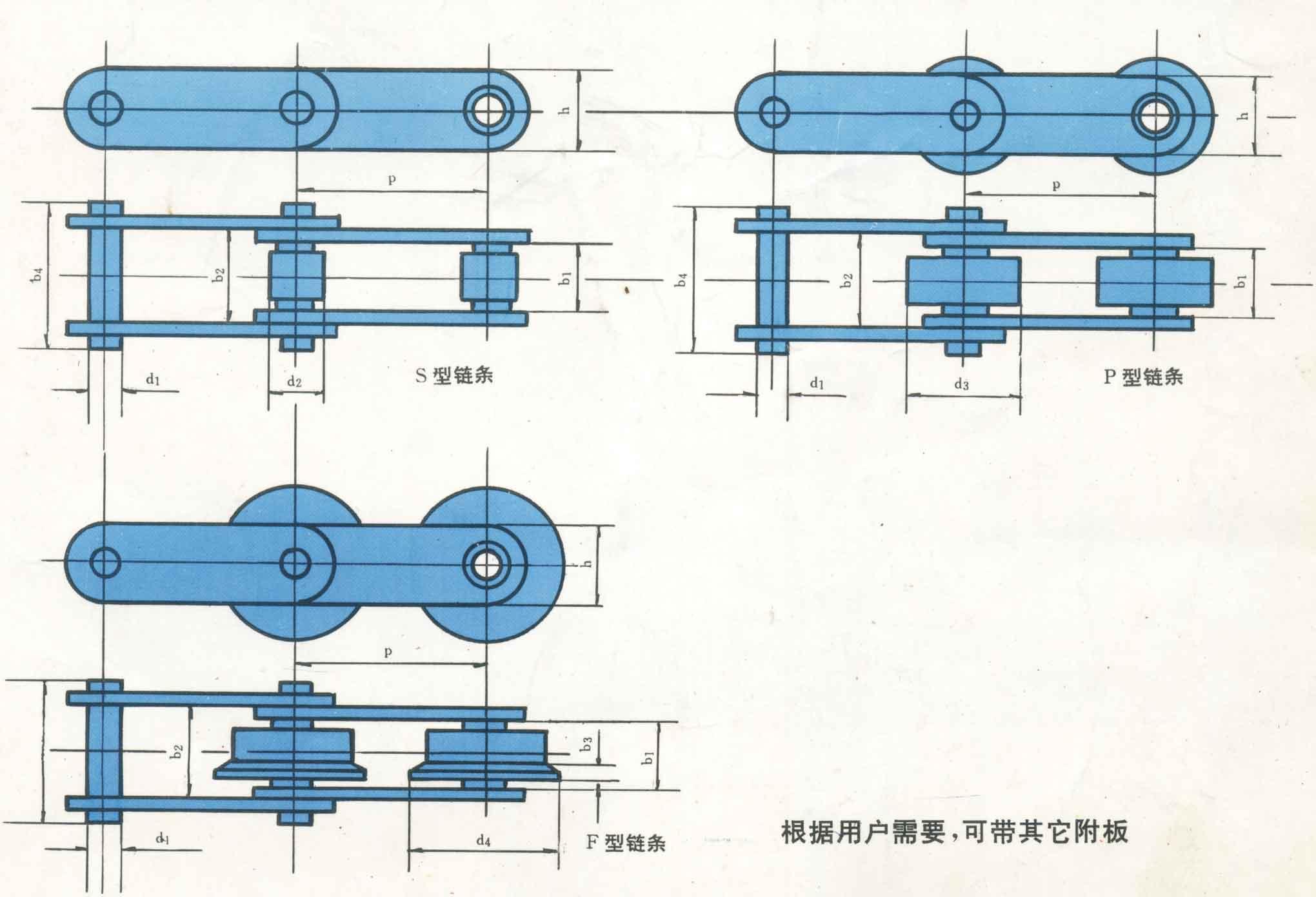 M系列输送链 GB8350-87